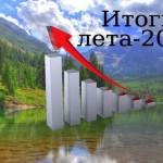 Итоги сезона отдыха 2015 в Казахстане!